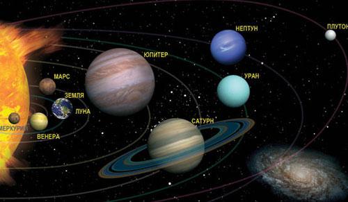 7 января начнется редкое астрономическое явление.