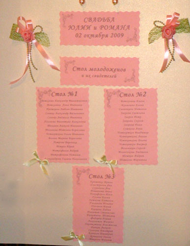 Правило этикета на свадьбах
